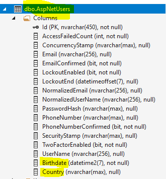 asp net core added column to user tablePNG